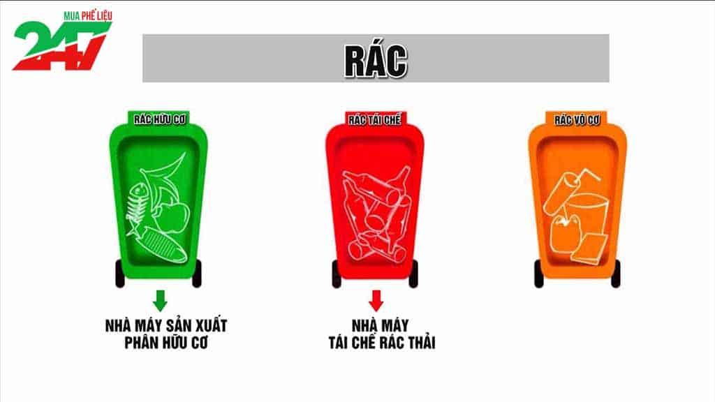 Phân loại rác tại nguồn là gì?